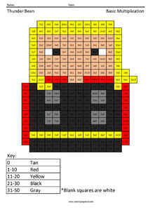 Thunder Bean- Basic Multiplication coloring page