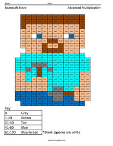 Beancraft Steve- Advanced Multiplication coloring page