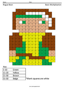 Rogue Bean- Multiplication Practice