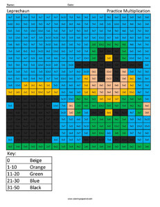 St. Patricks Day- Holiday Multiplication