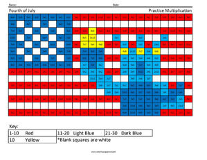 Fourth of July- Holiday Multiplication