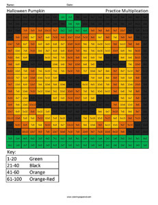 Halloween Pumpkin- Holiday Multiplication