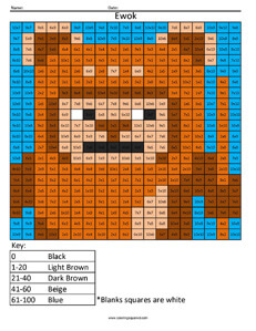 Ewok- Star Wars Multiplication coloring activity