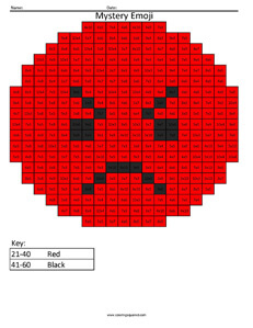 Angry Emoji- Multiplication Coloring coloring activity