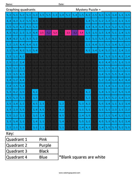 Enderman- Quadrants