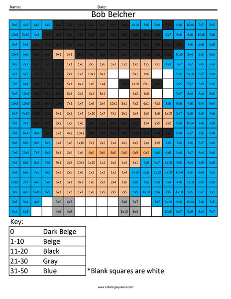 Bob's Burgers Multiplication