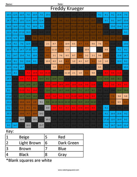 Freddy Krueger Subtraction