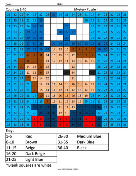 Dipper Pines- Gravity Falls Counting