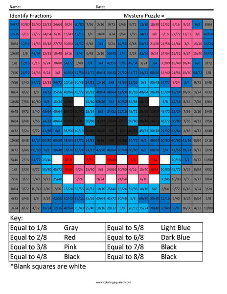 Stitch- Fractions