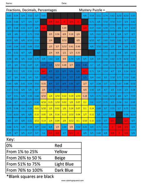Snow White- Fractions to Decimals