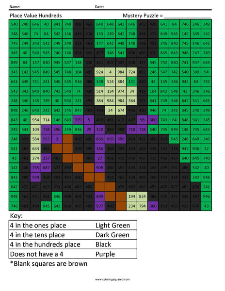 Maleficent- Place Value Hundreds Disney coloring math