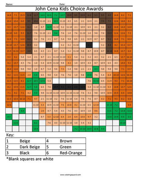 Nickelodeon Kid's Choice Awards Subtraction Key Coloring